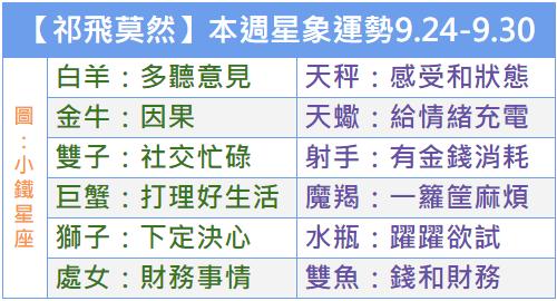 【祁飛莫然】本週星象及運勢2018.9.24-9.30