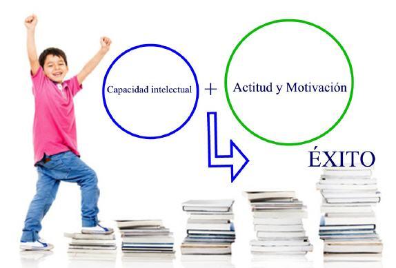 Dinamicas De Grupo Para Motivar El Principo De La Motivacion