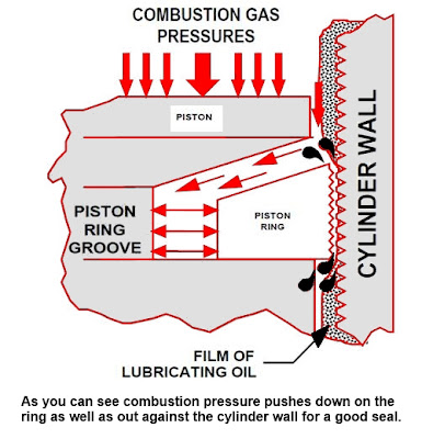 Diesel Engine Break-In Graphic