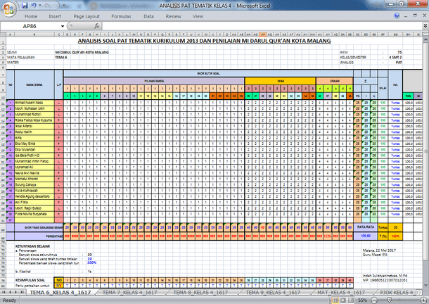 Aplikasi Analisis Soal Tematik PTS dan PAS MI Kurikulum 2013