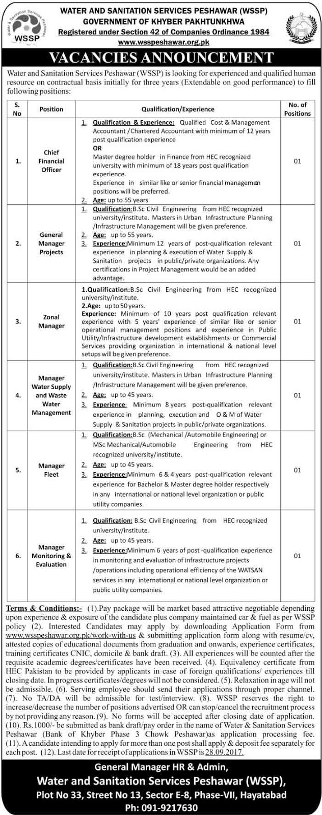 Jobs In Water And Sanitation Agency Hayatabad  Sep 2017
