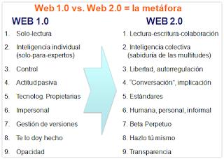 desafios_eticos_internet_laletracorta