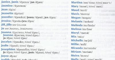 Understanding English: Phonetics & Names, pt 1: Good for Business