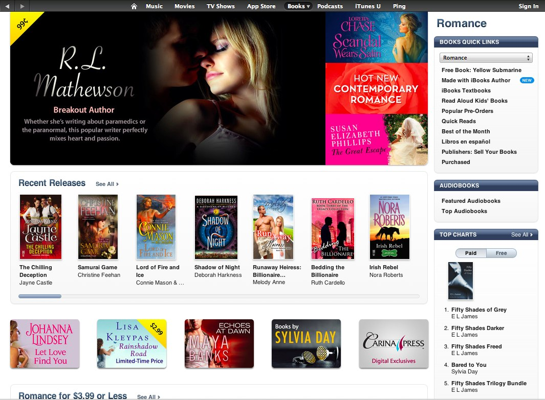Libros E L James Smashwords Apple Ibookstore Names R L Mathewson A Break Out Author
