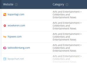 5 Situs Selebriti dan Berita Hiburan Terkenal Di Indonesia