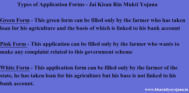 Jai Kisan Rin Mukti Yojana Application form,madhya pradesh yojana,government schemes