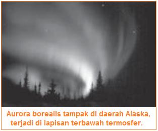 Lapisan Termosfer atau Ionosfer - terjadinya aurora