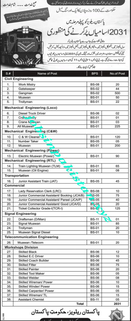 Pakistan Railway Jobs October 2018 Advertisement