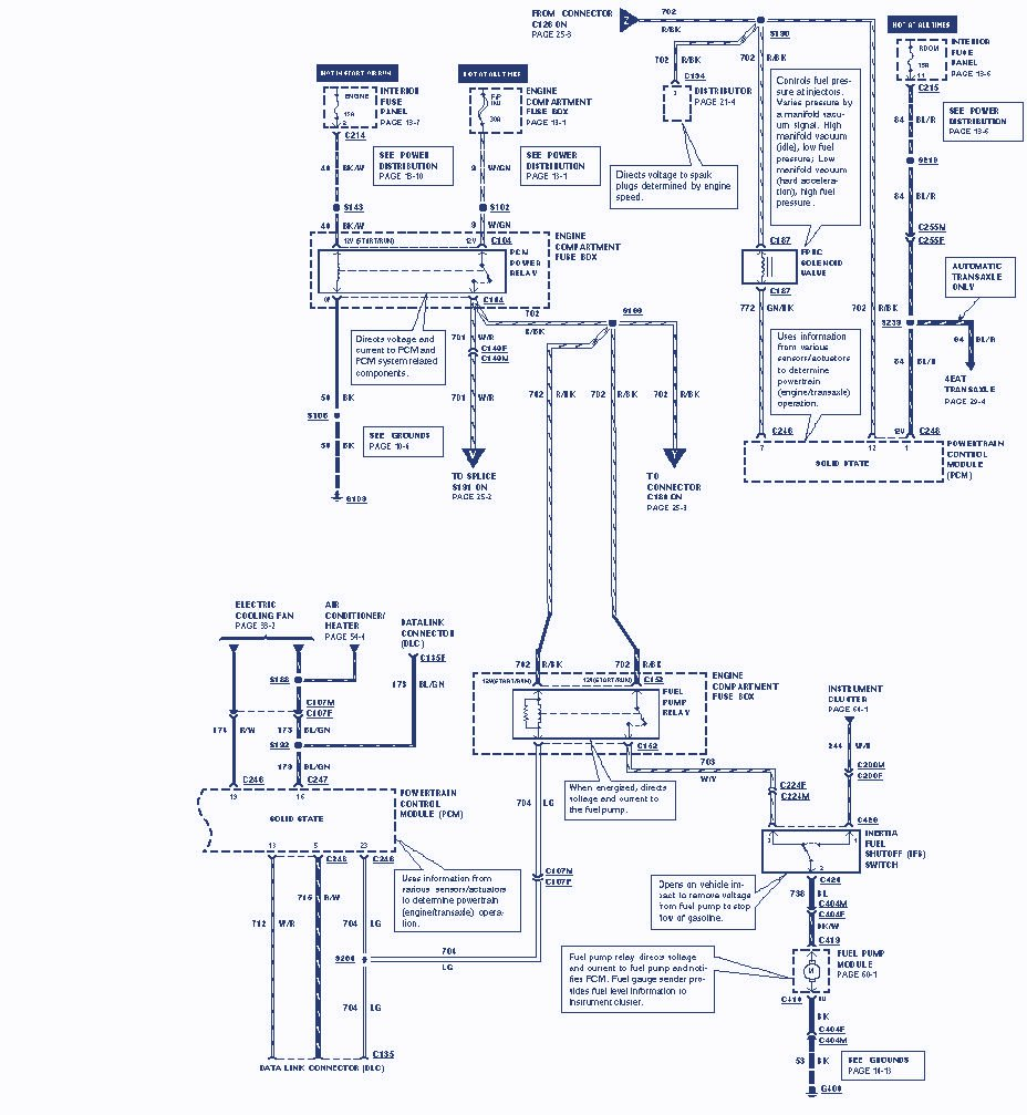 1995 Ford Probe Wiring Diagram | Auto Wiring Diagrams
