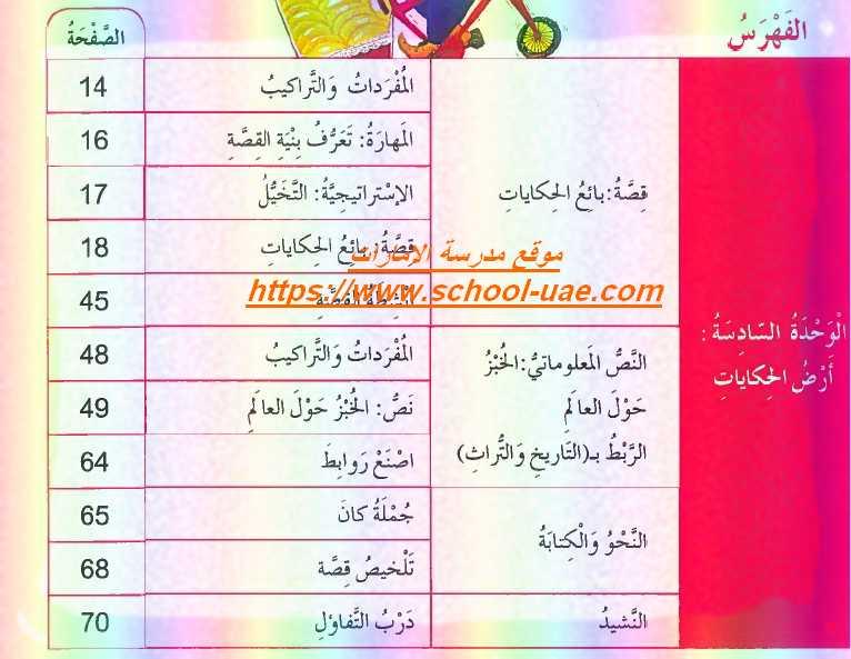 حل كتاب اللغة العربية للصف الثالث الفصل الثالث 2019 - مناهج الامارات
