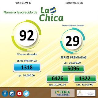 resultados-loteria-chica-domingo-01-enero-2017