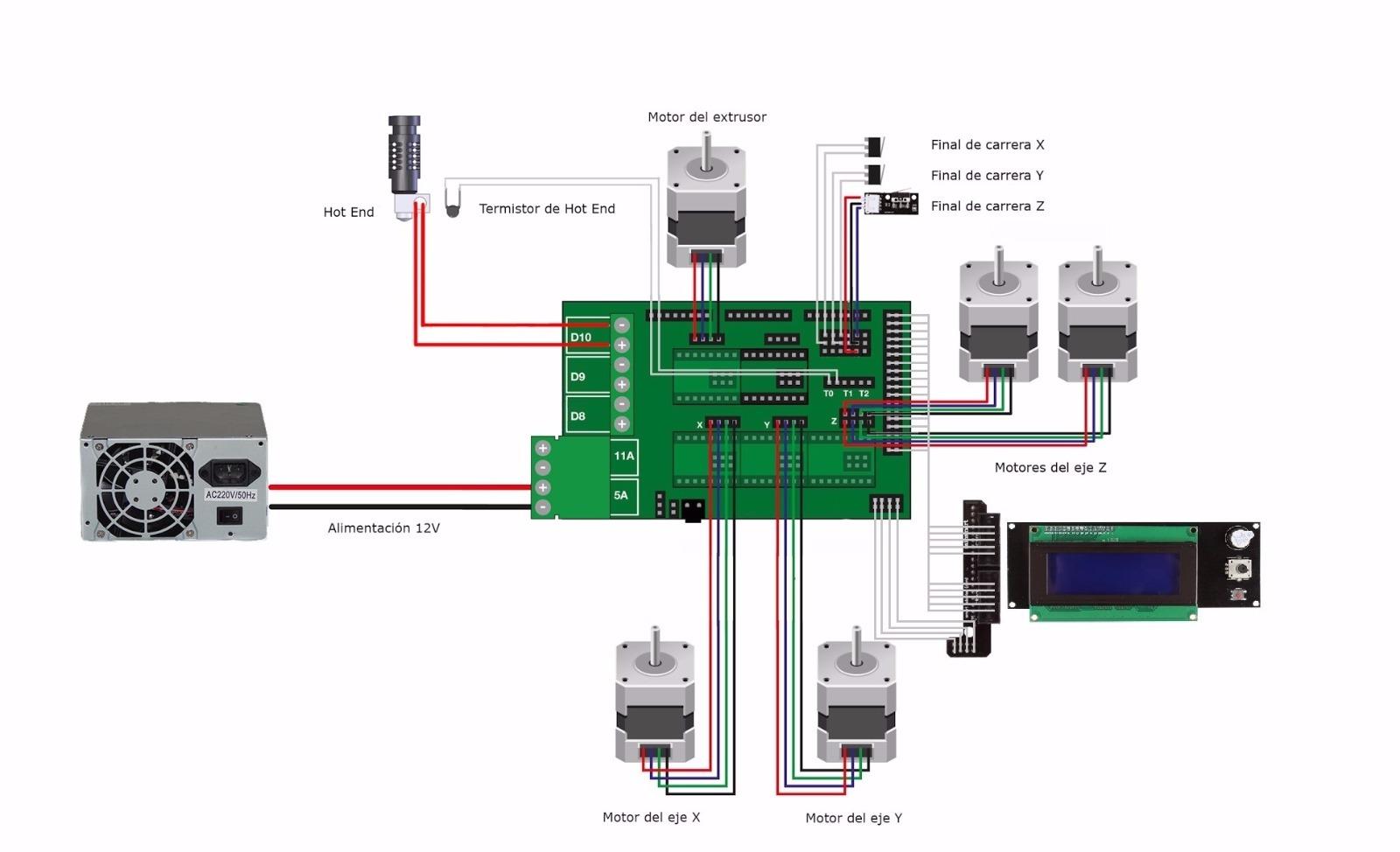 Circuito Bluetooth Casero : Grupo 4 madrid impresora 3d casera diseño de sistemas empotrados
