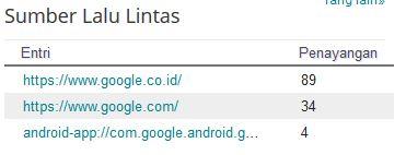 Murni hasil pencarian dari Google Search