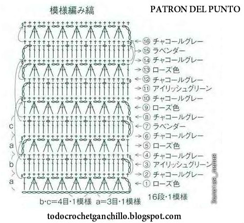 diagrama ganchillo de puntada usada en kimono