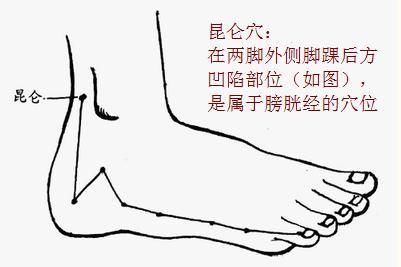 救命的心包經(心包經10大作用)
