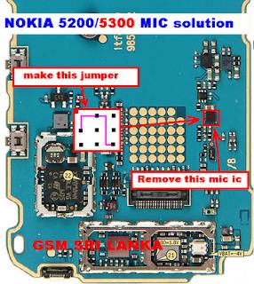 5300 mic solution
