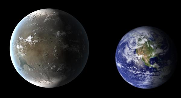 Kepler 62f Yaşam Olasılığı B...