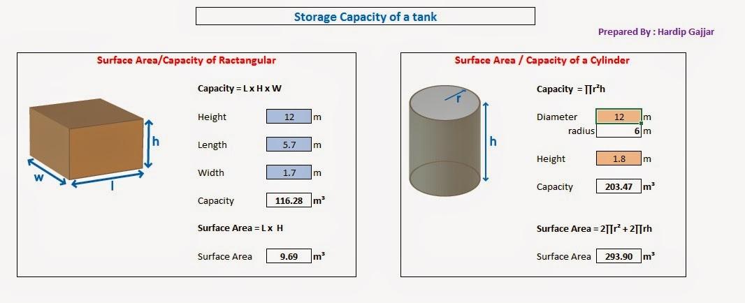 Drip Irrigation System Design Basic Aspects