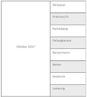 jadwal tes tulis beasiswa ppa ppti bca oktober 2017