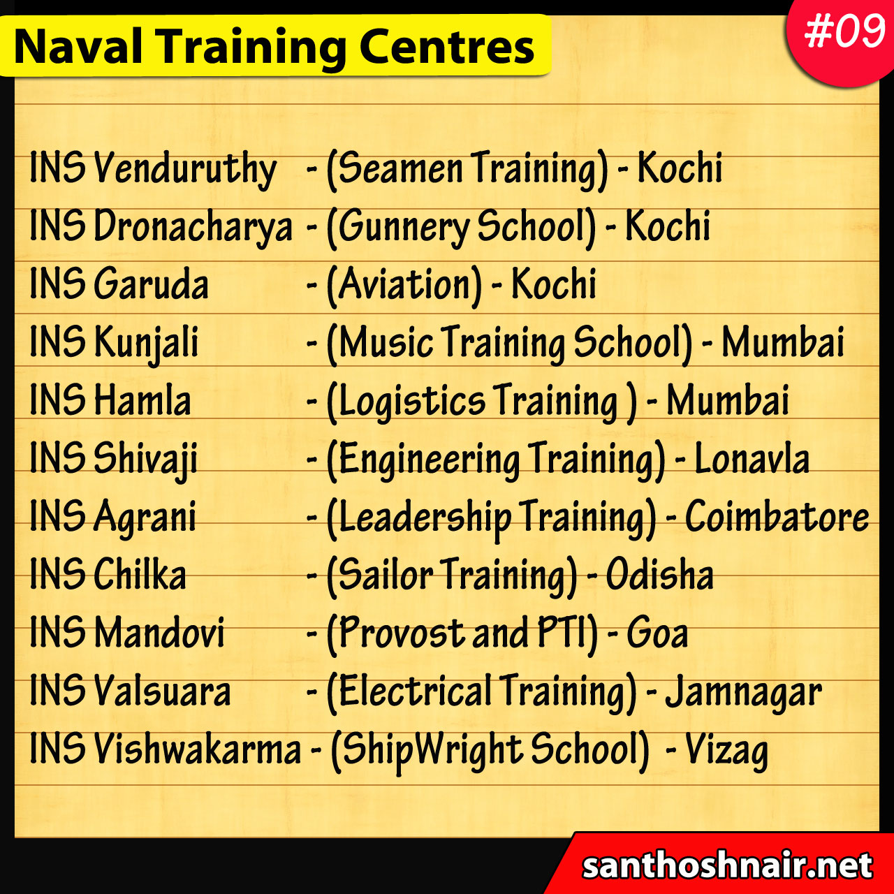 #09 - Naval Training Centres