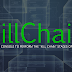 """KillChain - A Unified Console To Perform The """"Kill Chain"""" Stages of Attacks"""