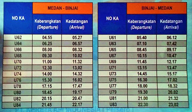 Jadwal Keberangkatan Kereta api Binjai - Medan