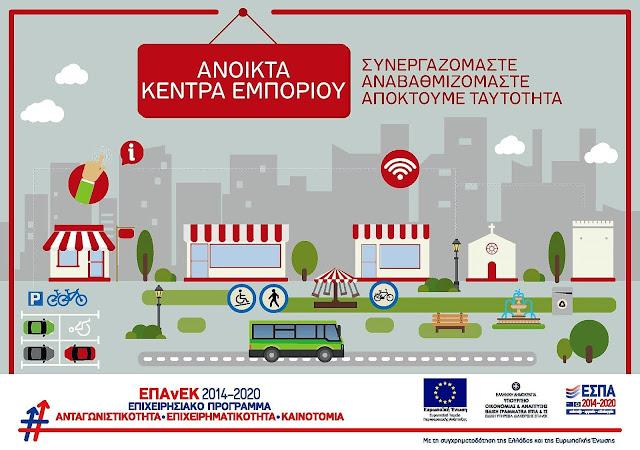 Ανοικτά Κέντρα Εμπορίου – Βιώσιμη κινητικότητα - Εξυπνα συστήματα