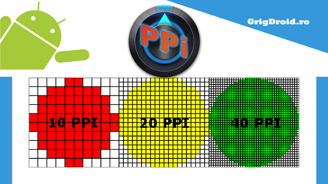 PPI, pixel per inch, android