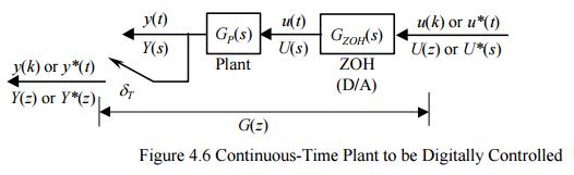 プラントモデルの離散化:Z変換表 - 夜間飛行