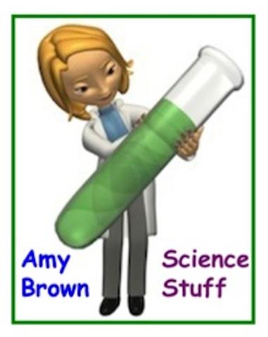 scientific method application stuff science