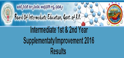 AP Intermediate Supplementary results