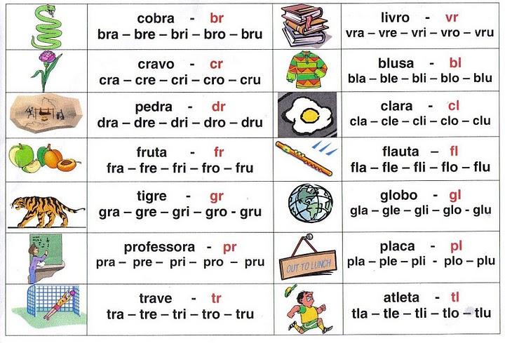 Cartazes Das Silabas Complexas So Escola