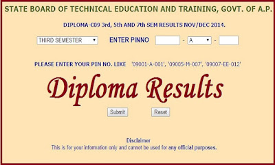 TS SBTET Diploma Results 2016 C14,C09,C05 3rd,5th sem Oct/Nov Results 2016