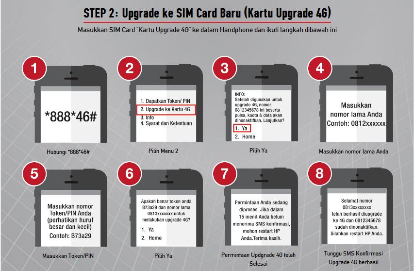 Cara Mudah Mengaktifkan Jaringan 4g Telkomsel Tanpa Harus Ke Grapari