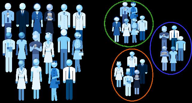 Pengertian Clustering atau Klasterisasi Pada Data Mining