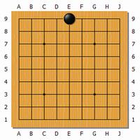 3氣的棋子