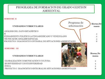 Pensum del Programa de Formación Gestión Ambiental