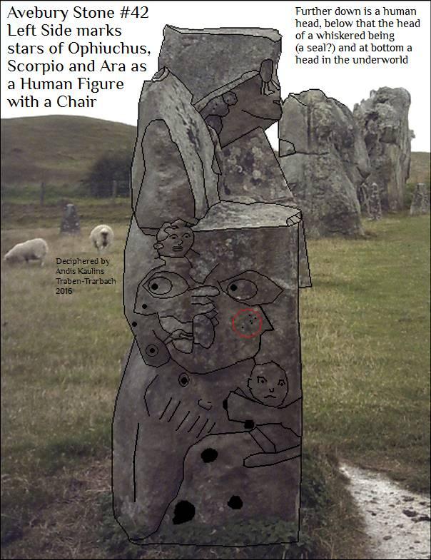Avebury Stone #42 Left Side Photo Tracing