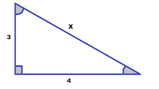Calculando a hipotenusa com o Teorema de Pitágoras