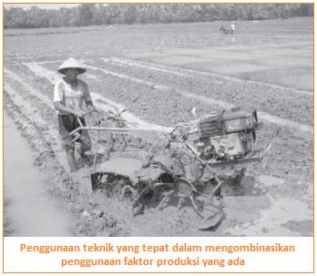 Bagaimana Barang dan Jasa Diproduksi - Masalah Pokok Ekonomi Mikro
