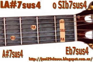 LA#7sus4 = SIb7sus4