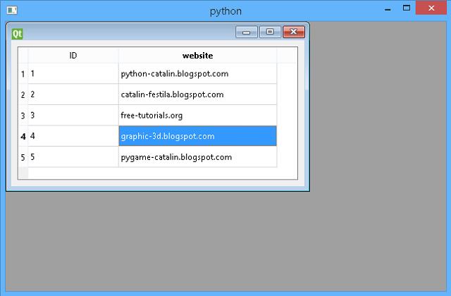 python-catalin: Python Qt5 - QtSql with QSQLITE example