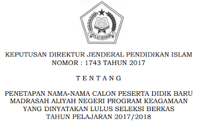 Pengumuman Daftar Nama Calon Siswa Yang Lulus Seleksi Berkas Di MAN PK 2017