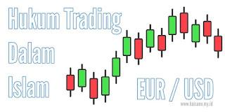 belajar-trading-forex-saham