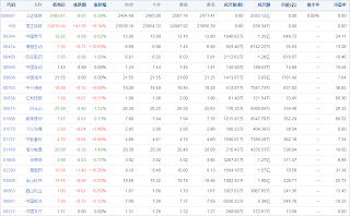 中国株コバンザメ投資ウォッチ銘柄watch20141113