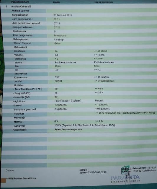 AsthenoTeratozoospermia, Leukospermia (Kadar Leukosit Tinggi / Infeksi)