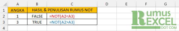 Contoh Rumus / Fungsi NOT di Excel