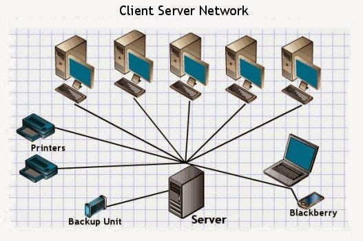 server-network-veri-kurtarma
