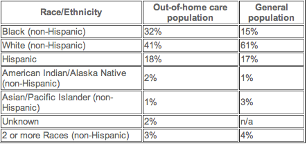 Impudence! opinion interracial adoption numbers think