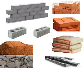 اسعار مواد البناء اليوم -حديد-اسمنت-زلط-طوب-رمل-جبس-اسمنت-خرسانة جاهزة